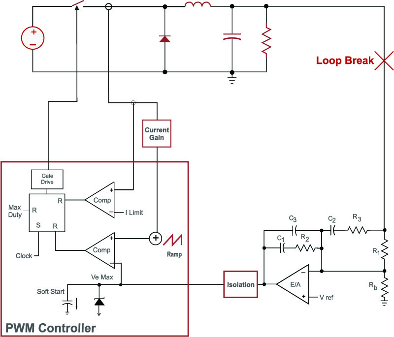Ridley Engineering 078 Loop Bode Plots And Nyquist Diagrams