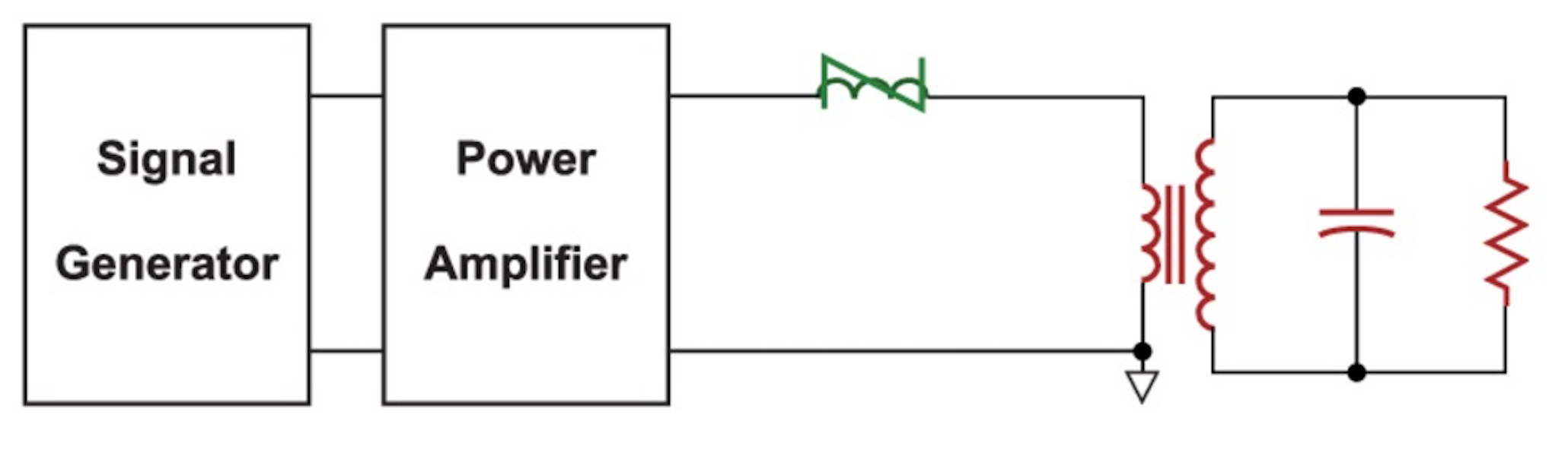 Ridley Engineering Design Center Wave Concepts Limited Electronic Circuit Simulation Software Both Hardware Testing And Are Essential To Understanding Power Supply Designs