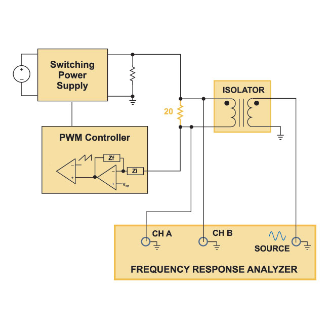 Ridley Engineering | - AP300 Loop Injection