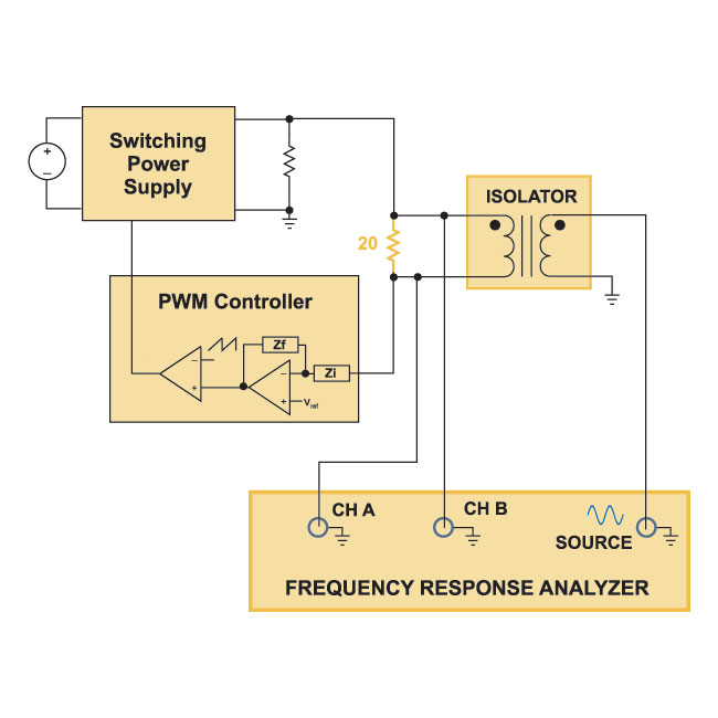 Ridley Engineering   - Loop Stability Requirements